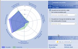 Antwoorden vergeleken met GroenLinks